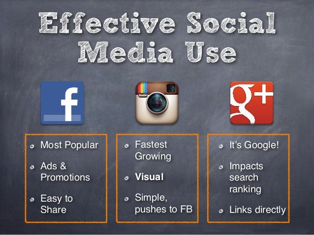 Effective Social Media Use Most Popular Ads & Promotions Easy to Share Fastest Growing Visual Simple, pushes to FB It's Go...