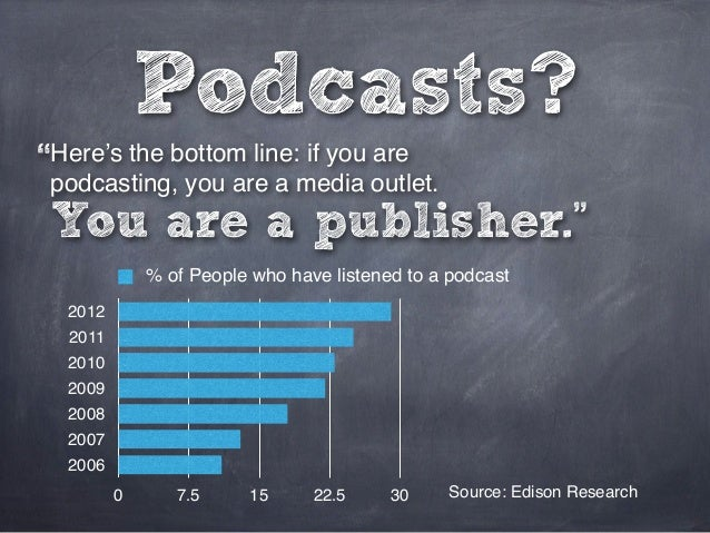 """Podcasts? Here's the bottom line: if you are podcasting, you are a media outlet. """" You are a publisher."""" 2012 2011 2010 20..."""