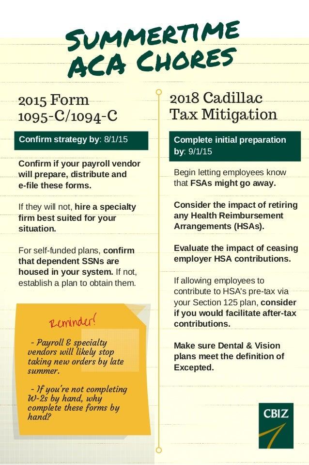 ACA Requirements Checklist