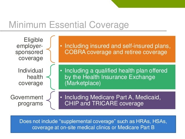 Aca 6055 6056 reporting for Minimum essential coverage plan design