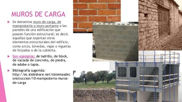 Acabados Tipos de muros