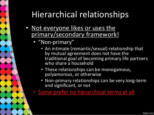 Aca 2016 Consensual Non Monogamy Presentation