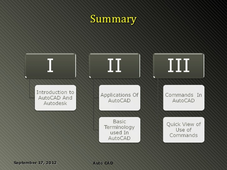 AutoCAD by Ninad Ghormade Slide 2