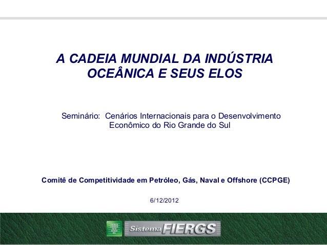 A CADEIA MUNDIAL DA INDÚSTRIA OCEÂNICA E SEUS ELOS Seminário: Cenários Internacionais para o Desenvolvimento Econômico do ...