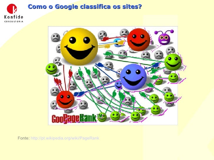Como o Google classifica os sites? Fonte:  http://pt.wikipedia.org/wiki/PageRank