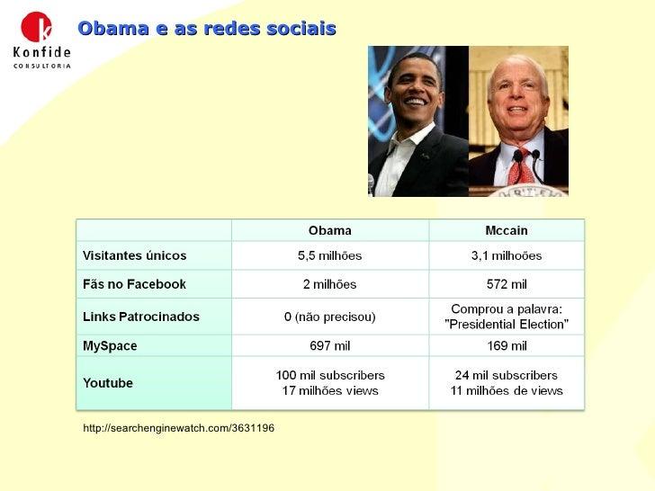 Obama e as redes sociais http://searchenginewatch.com/3631196
