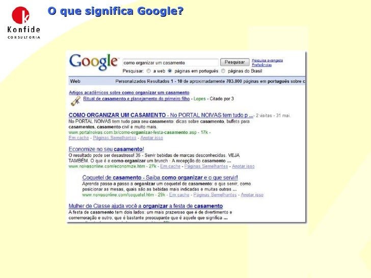 O que significa Google?