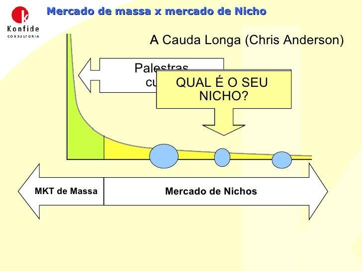 Mercado de massa x mercado de Nicho A Cauda Longa (Chris Anderson)  Palestras curso curso para palestrantes curso de teat...
