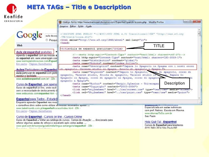 META TAGs – Title e Description TITLE Description TITLE Description