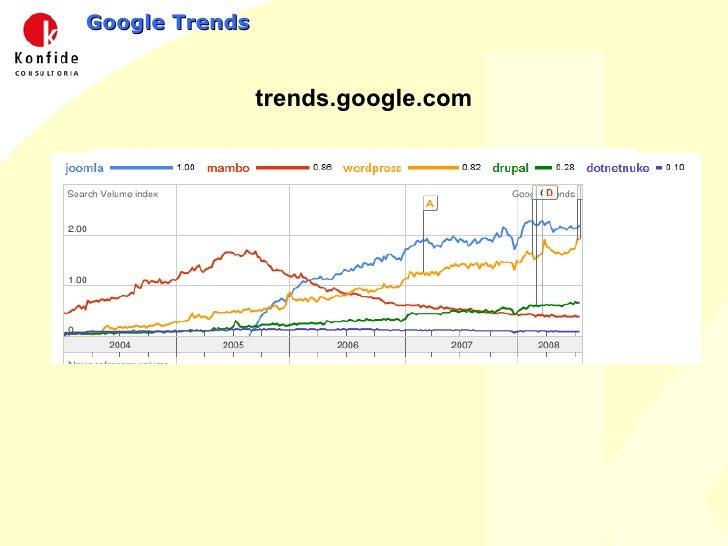 Google Trends <ul><li>trends.google.com </li></ul>