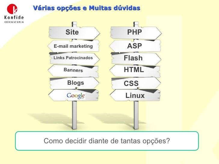 Várias opções e Muitas dúvidas Como decidir diante de tantas opções? PHP ASP Flash HTML CSS Linux Site E-mail marketing Li...