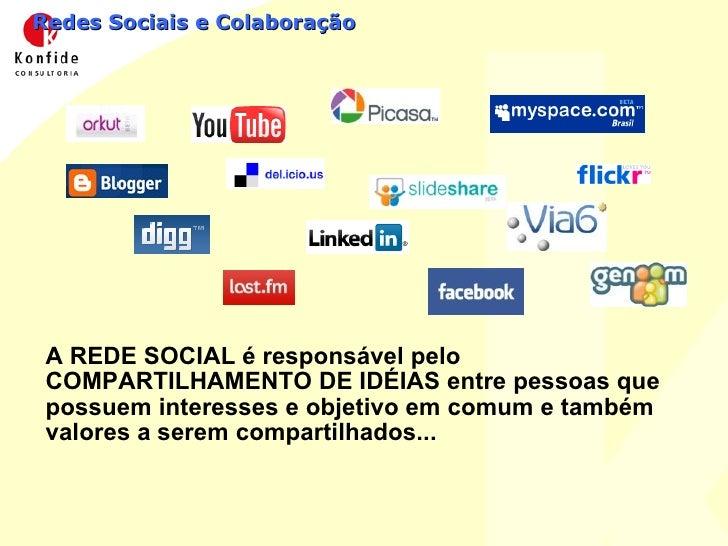 Redes Sociais e Colaboração <ul><li>A REDE SOCIAL é responsável pelo COMPARTILHAMENTO DE IDÉIAS entre pessoas que possuem ...