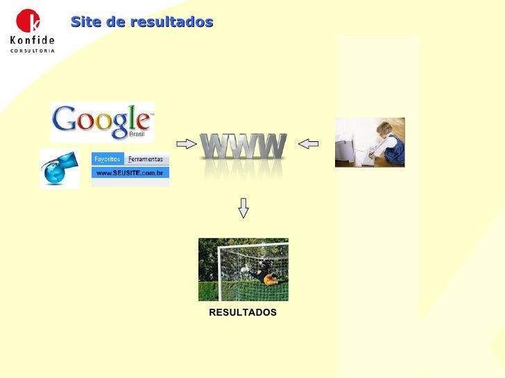 RESULTADOS Site de resultados