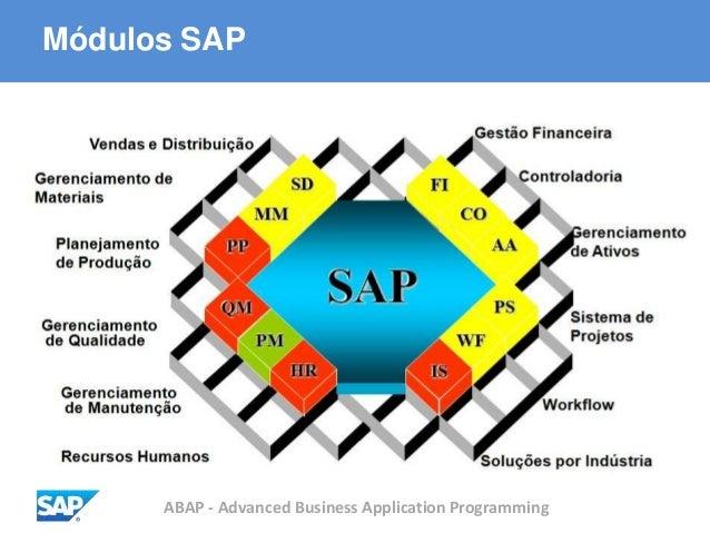 ABAP - Advanced Business Application Programming Módulos SAP