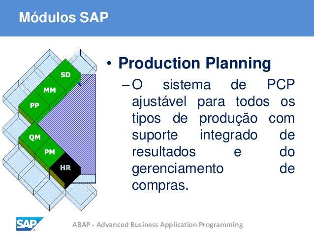 ABAP - Advanced Business Application Programming Módulos SAP • Production Planning –O sistema de PCP ajustável para todos ...