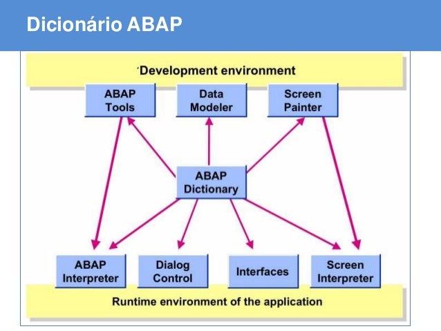 ABAP - Advanced Business Application Programming Dicionário ABAP