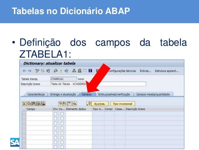 ABAP - Advanced Business Application Programming Tabelas no Dicionário ABAP • Definição dos campos da tabela ZTABELA1: