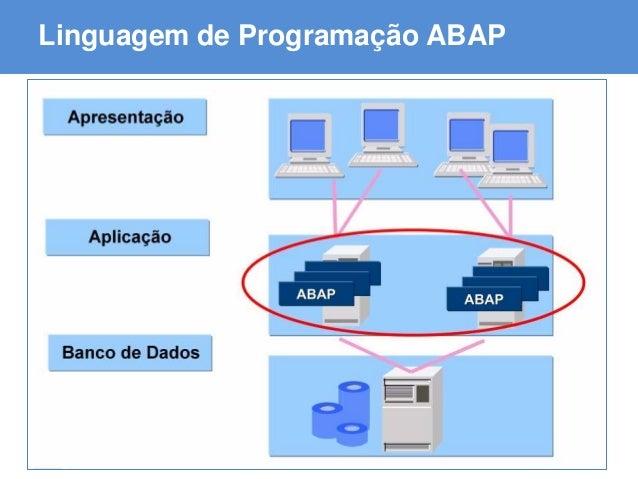 ABAP - Advanced Business Application Programming Linguagem de Programação ABAP