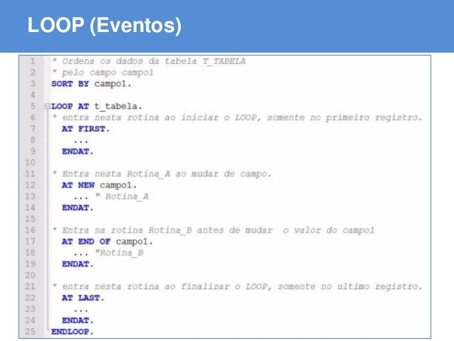 ABAP - Advanced Business Application Programming LOOP (Eventos)