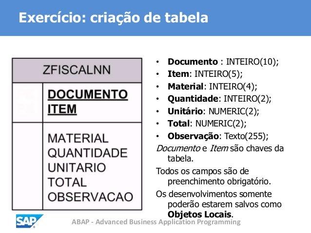 ABAP - Advanced Business Application Programming Exercício: criação de tabela • Documento : INTEIRO(10); • Item: INTEIRO(5...