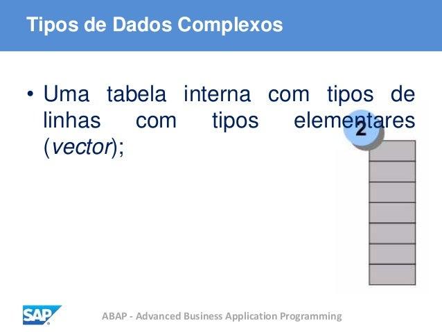 ABAP - Advanced Business Application Programming Tipos de Dados Complexos • Uma tabela interna com tipos de linhas com tip...