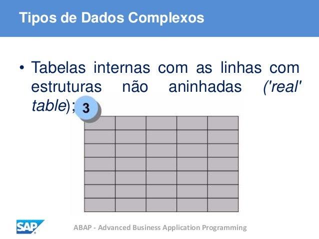 ABAP - Advanced Business Application Programming Tipos de Dados Complexos • Tabelas internas com as linhas com estruturas ...