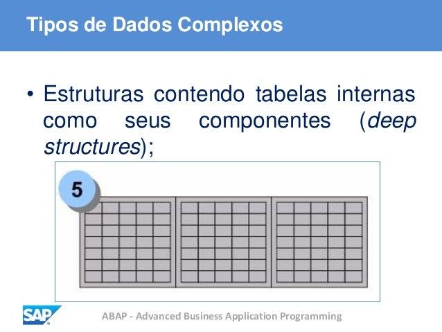 ABAP - Advanced Business Application Programming Tipos de Dados Complexos • Estruturas contendo tabelas internas como seus...