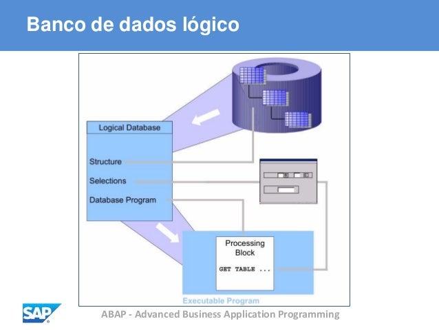ABAP - Advanced Business Application Programming Banco de dados lógico