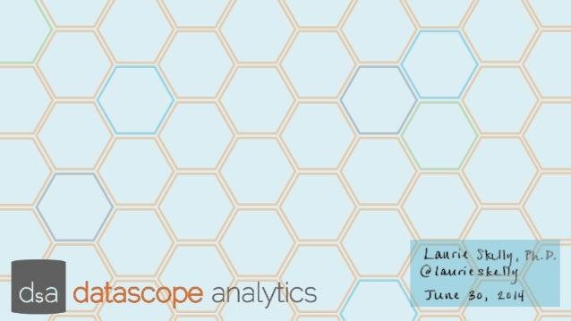 © Datascope Analytics, LLC 2014 analytics consulting design