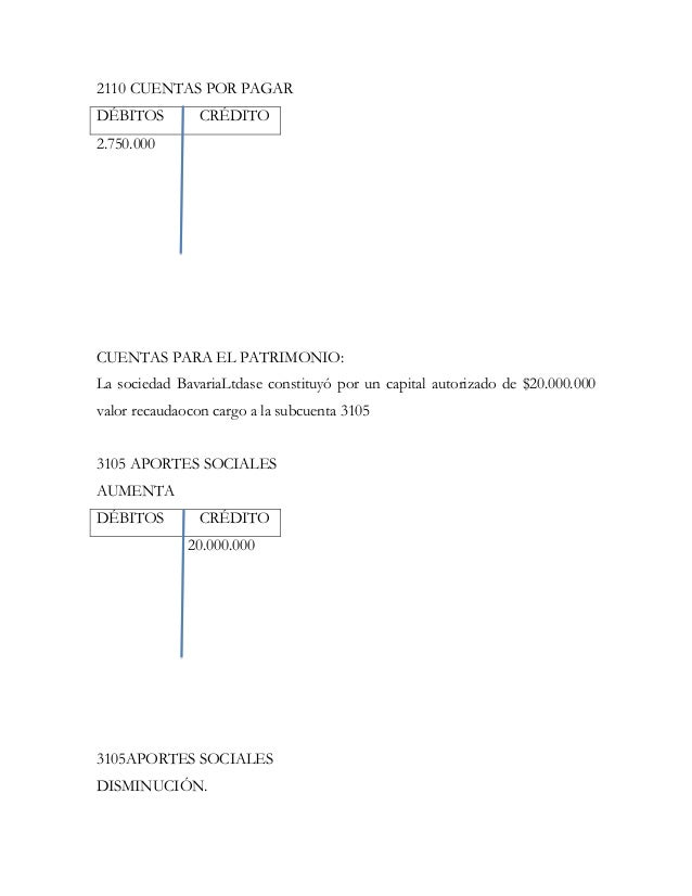 2110 CUENTAS POR PAGARDÉBITOS         CRÉDITO2.750.000CUENTAS PARA EL PATRIMONIO:La sociedad BavariaLtdase constituyó por ...