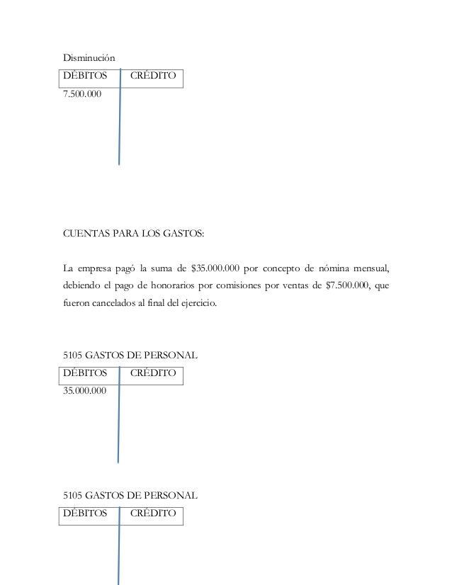 DisminuciónDÉBITOS          CRÉDITO7.500.000CUENTAS PARA LOS GASTOS:La empresa pagó la suma de $35.000.000 por concepto de...