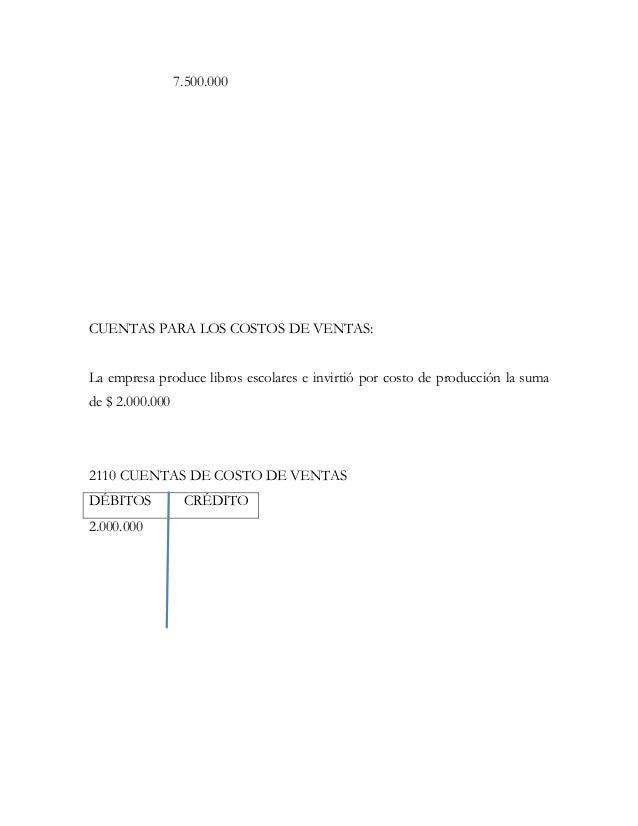 7.500.000CUENTAS PARA LOS COSTOS DE VENTAS:La empresa produce libros escolares e invirtió por costo de producción la sumad...