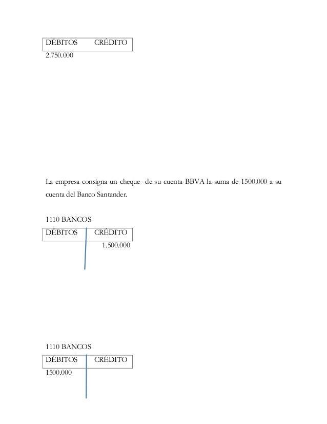 DÉBITOS         CRÉDITO2.750.000La empresa consigna un cheque de su cuenta BBVA la suma de 1500.000 a sucuenta del Banco S...