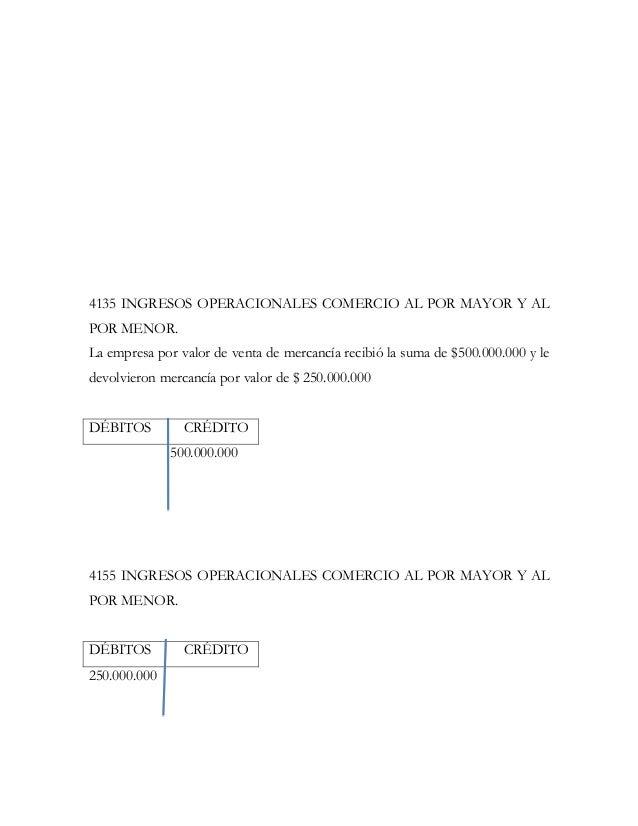 4135 INGRESOS OPERACIONALES COMERCIO AL POR MAYOR Y ALPOR MENOR.La empresa por valor de venta de mercancía recibió la suma...