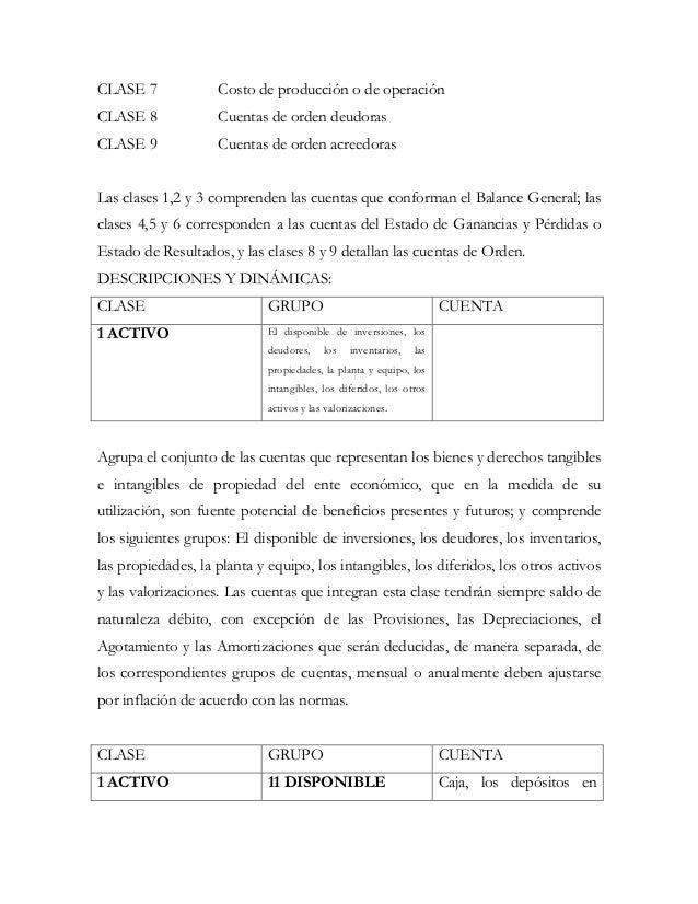 CLASE 7             Costo de producción o de operaciónCLASE 8             Cuentas de orden deudorasCLASE 9             Cue...