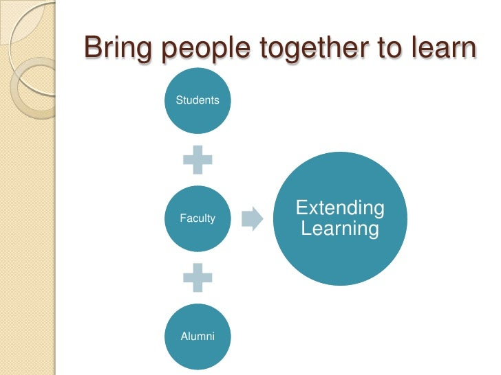 Bring people together to learn<br />