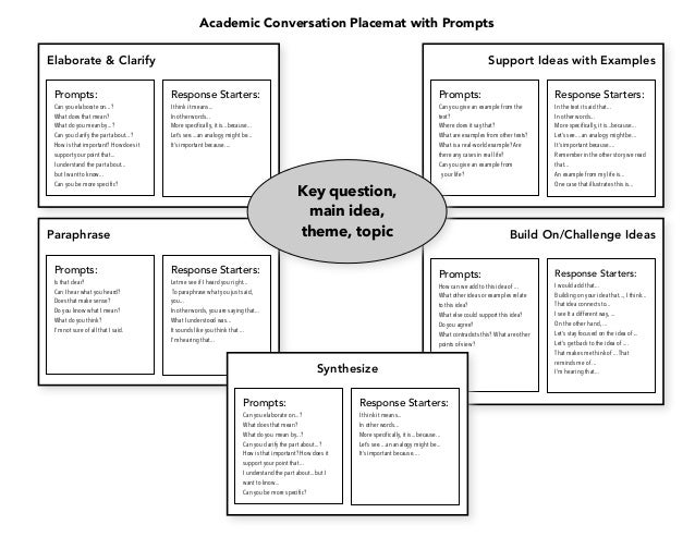 Academic Conversation Placemat with Prompts Elaborate & Clarify Prompts:  Can you elaborate on...? What does that mean? Wh...