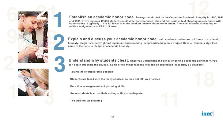 cheating academic dishonesty and honor code For definitions regarding what  constitutes plagiarism, cheating, or  other academic violations, refer to the honor code.