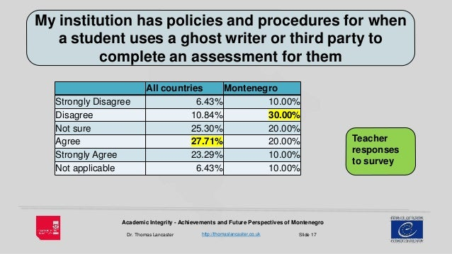 Policies for Academic Integrity in Montenegro and South East Europe -…