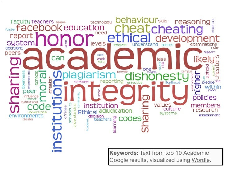 academic integrity Denison is committed to making all aspects of the institution a community  characterized by honesty, integrity, and responsibility.