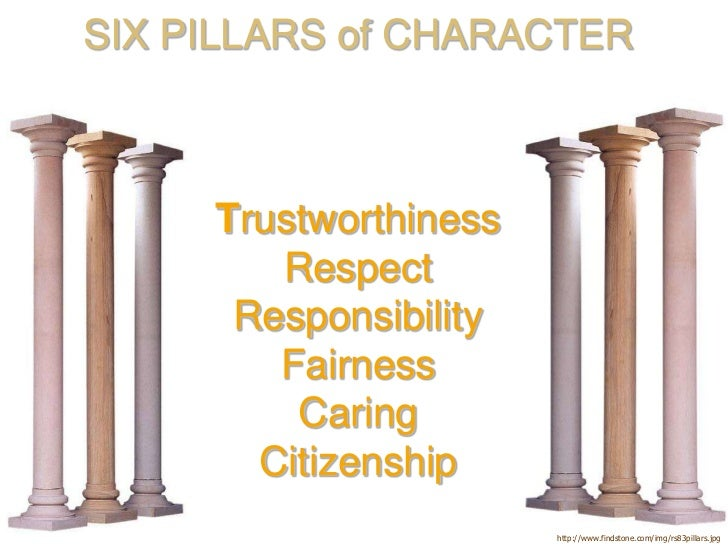 SIX PILLARS of CHARACTERTrustworthinessRespectResponsibilityFairnessCaringCitizenship<br />http://www.findstone.com/img/rs...