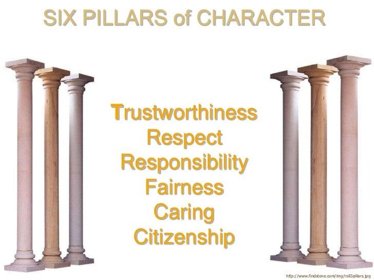 SIX PILLARS of CHARACTERTrustworthinessRespectResponsibilityFairnessCaringCitizenship<br />http://www.findstone.com/img/rs...