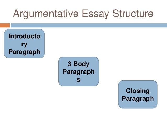geography essays structure Before writing geography essays, determine the type of essay you wish to write research-based, argumentative and technology based geography essays can help you get higher grade it is important to consider certain elements like boundaries, environment and culture while writing geography essay of any type.