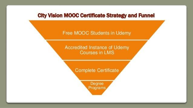 Academic Program Development and Accreditation Course