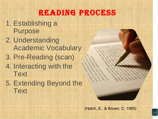 REadiNg PROCEss 1. Establishing a Purpose 2. Understanding Academic Vocabulary 3. Pre-Reading (scan) 4. Interacting with t...