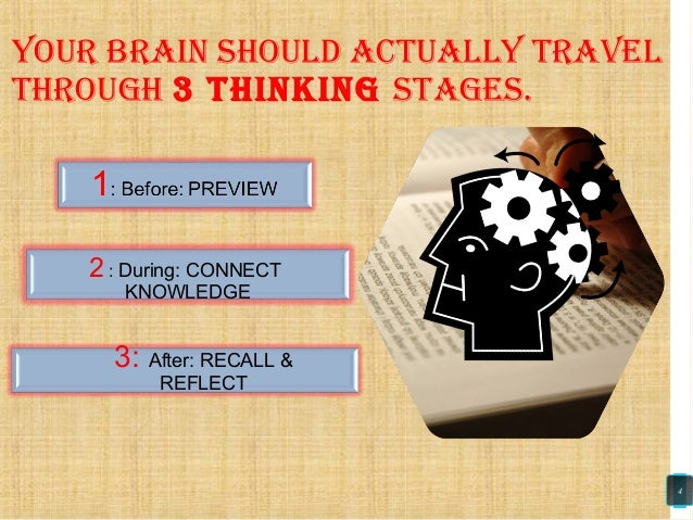 YoUR BRAIN shoULD ACtUALLY tRAvEL thRoUGh 3 thINkING stAGEs. 2 : During: CONNECT KNOWLEDGE 3: After: RECALL & REFLECT 4