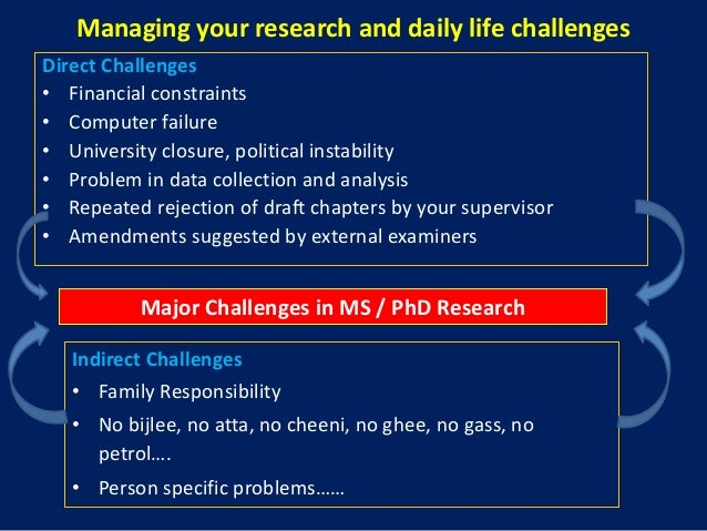 Academic research and writing Slide 3
