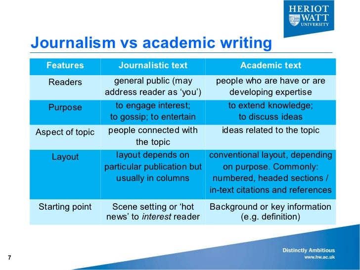 definition of academic writing style