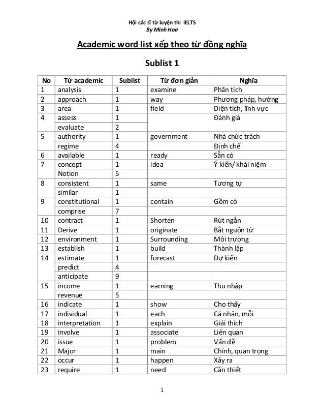 downloadable word lists
