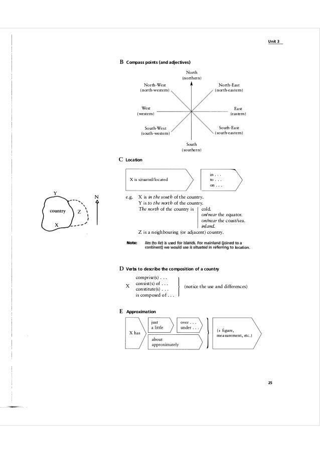 Academic Written English
